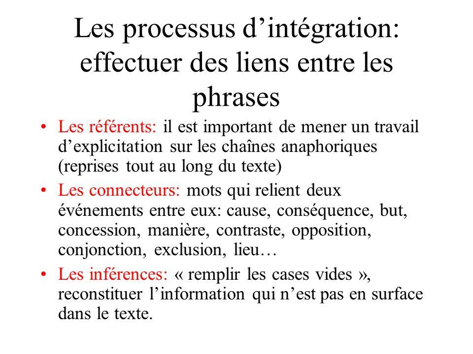 Les processus d'intégration: effectuer des liens entre les phrases
