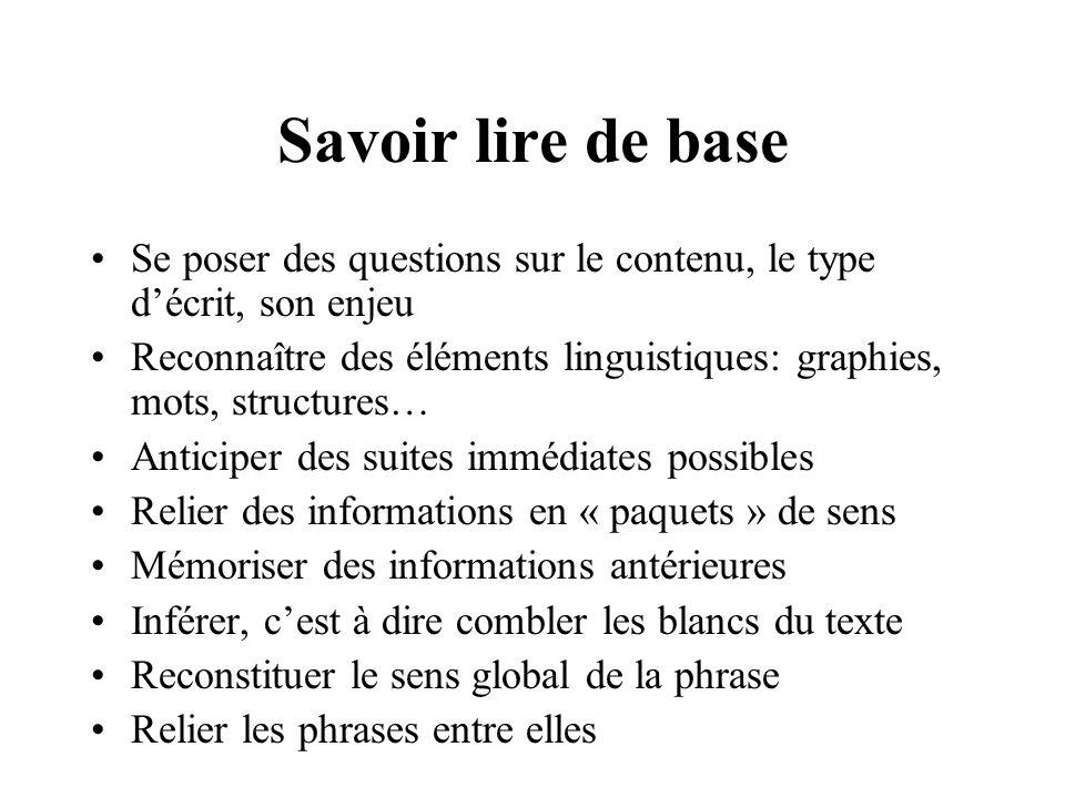 Savoir lire de base Se poser des questions sur le contenu, le type d'écrit, son enjeu.