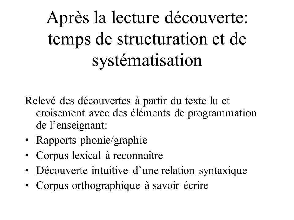 Après la lecture découverte: temps de structuration et de systématisation