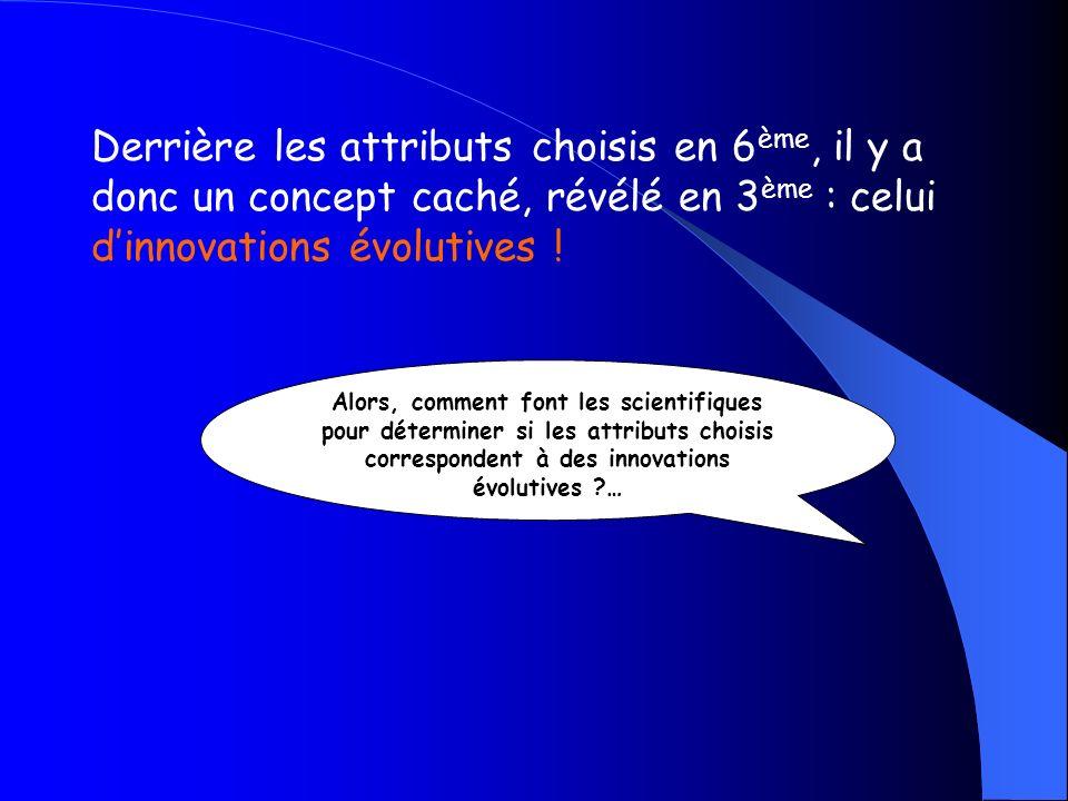 Derrière les attributs choisis en 6ème, il y a donc un concept caché, révélé en 3ème : celui d'innovations évolutives !