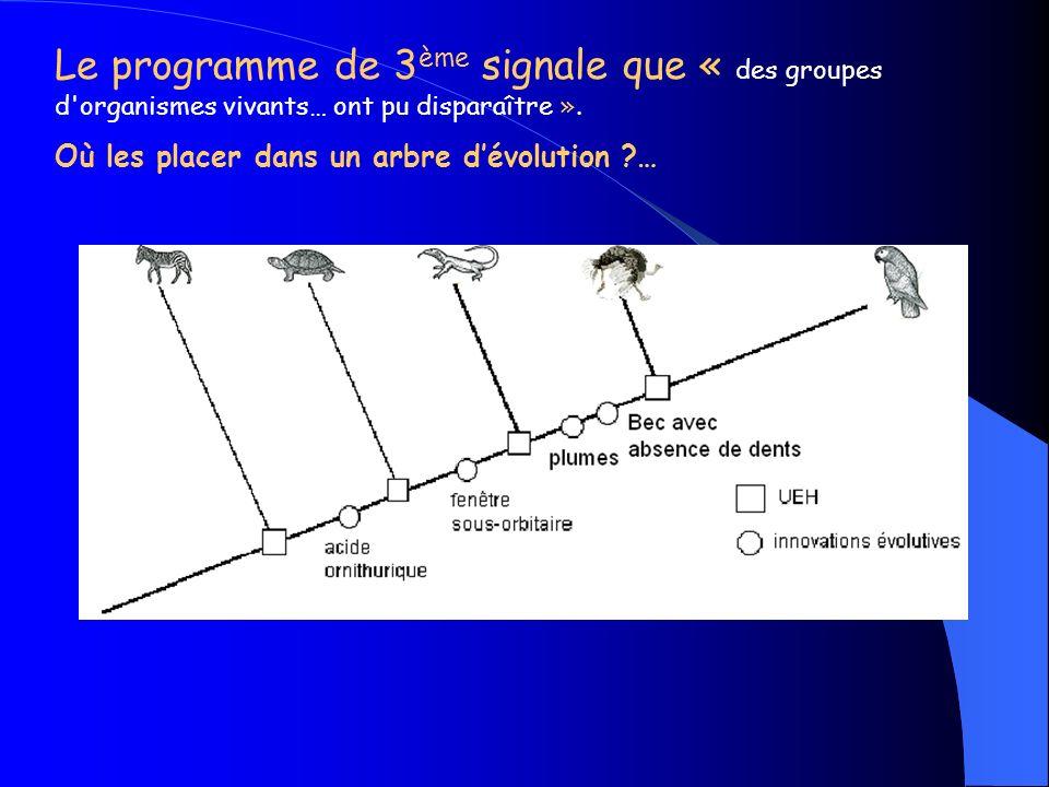 Le programme de 3ème signale que « des groupes d organismes vivants… ont pu disparaître ».