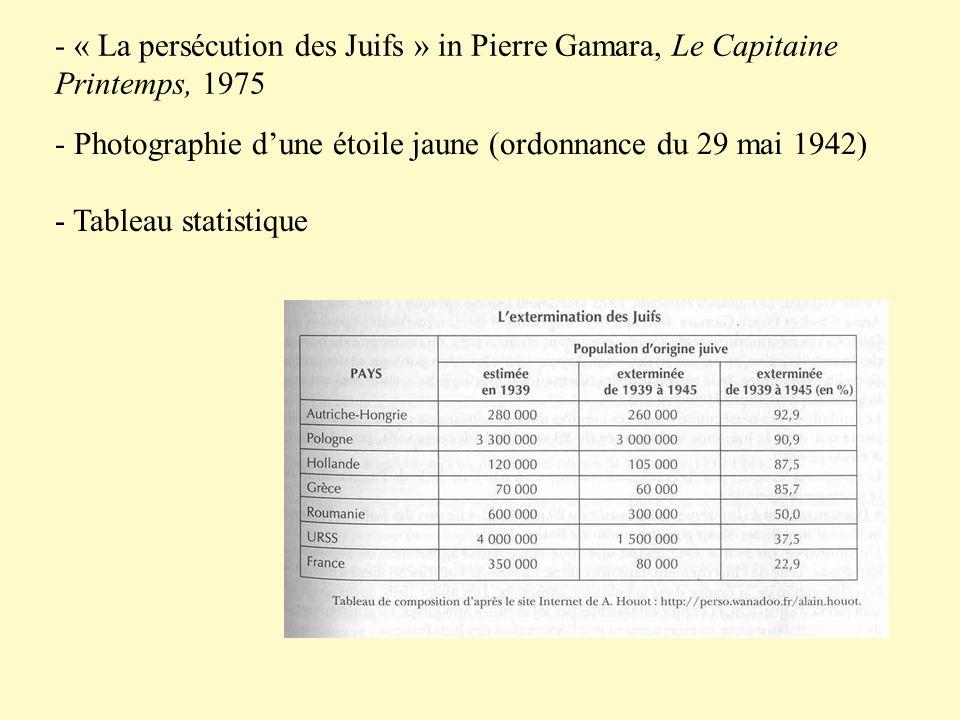- « La persécution des Juifs » in Pierre Gamara, Le Capitaine Printemps, 1975