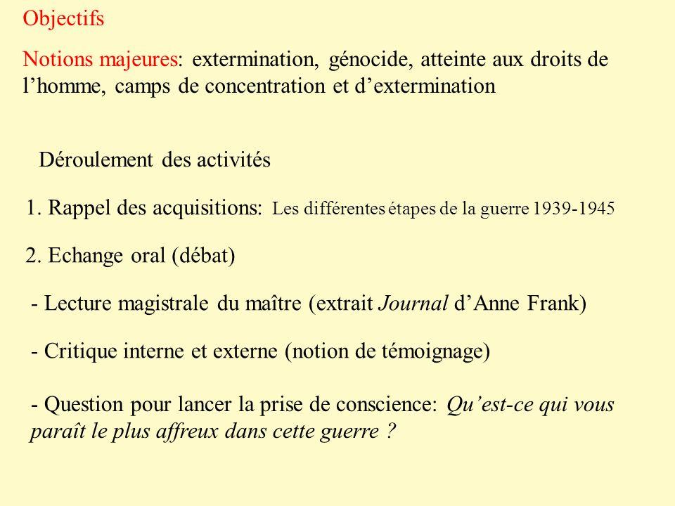 ObjectifsNotions majeures: extermination, génocide, atteinte aux droits de l'homme, camps de concentration et d'extermination.