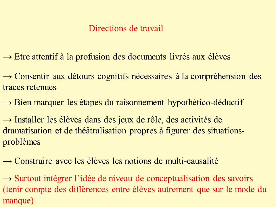 Directions de travail→ Etre attentif à la profusion des documents livrés aux élèves.