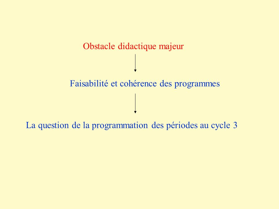 Obstacle didactique majeur