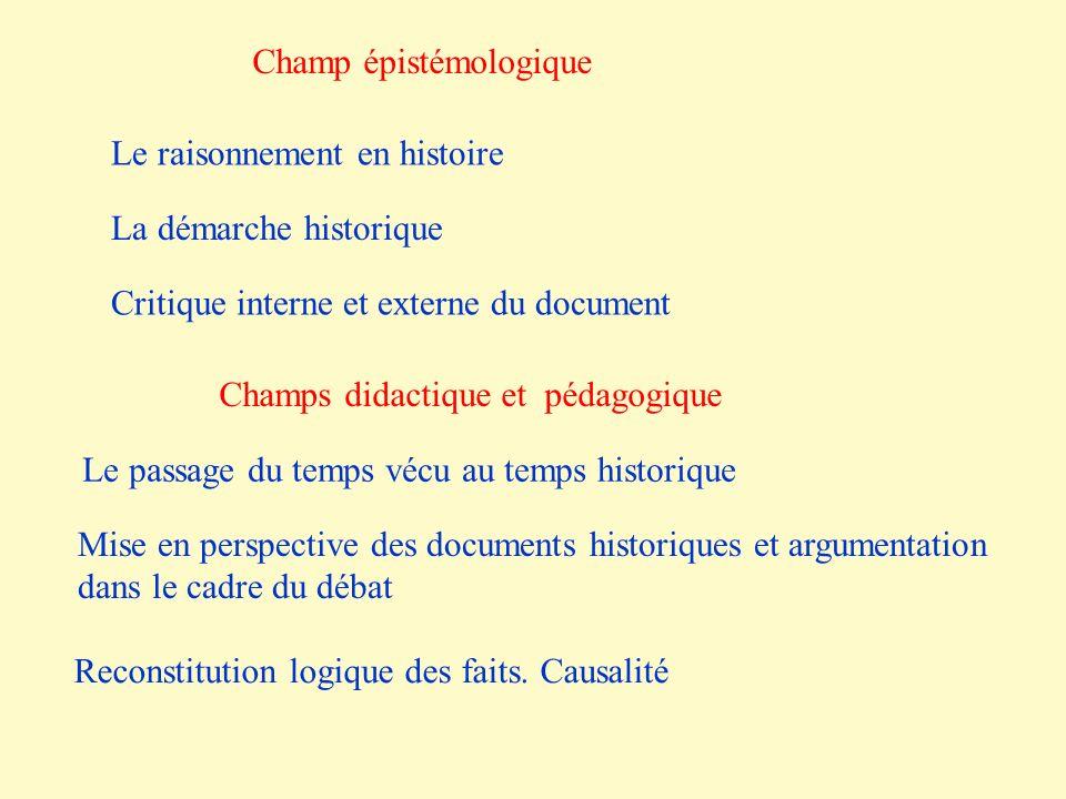 Champ épistémologique