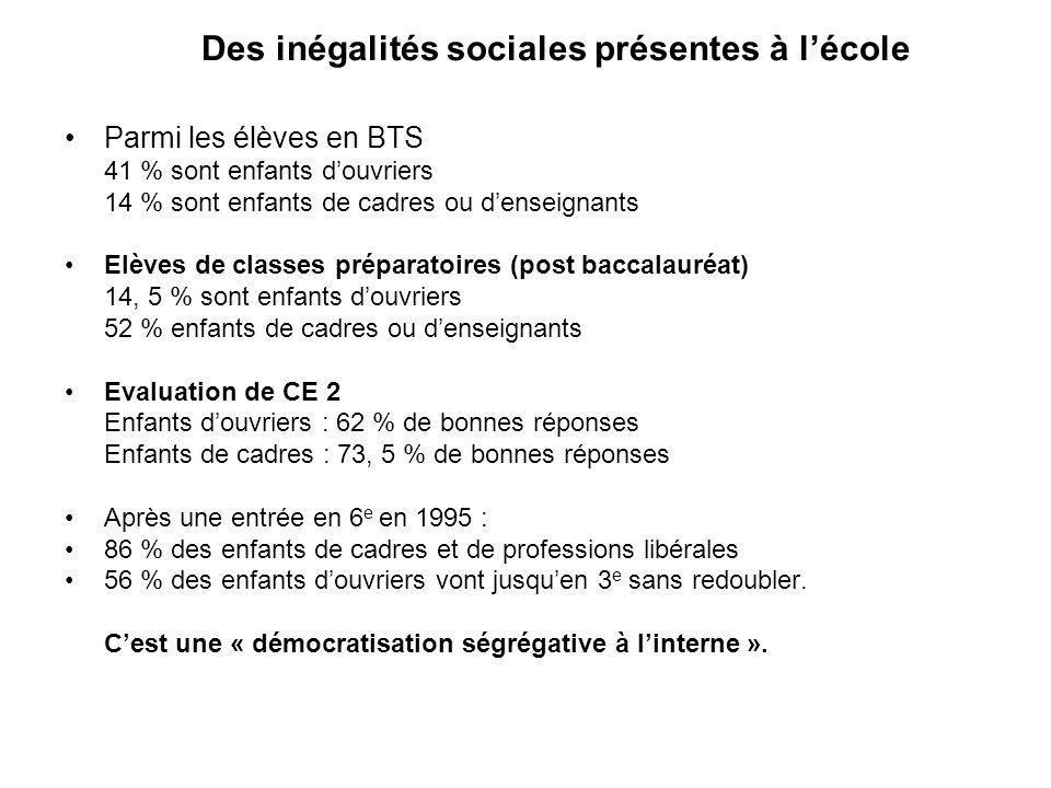 Des inégalités sociales présentes à l'école