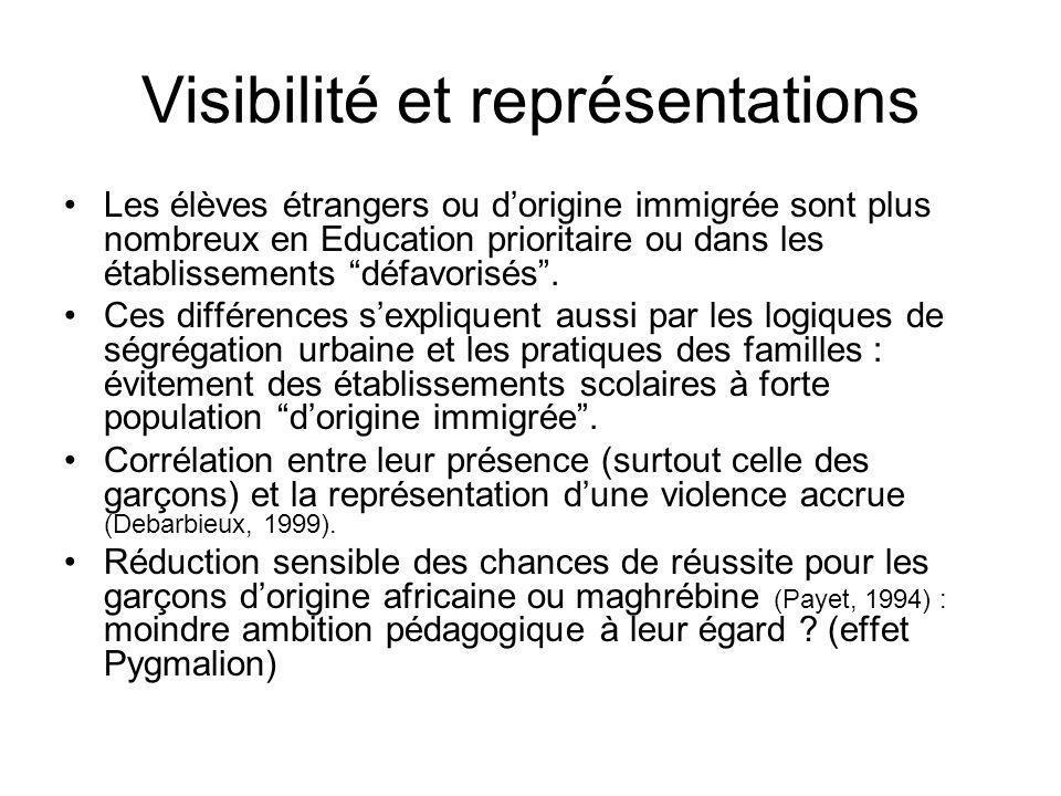 Visibilité et représentations