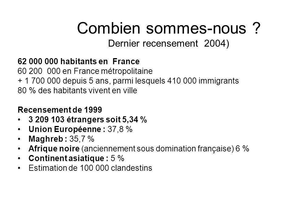 Combien sommes-nous Dernier recensement 2004)