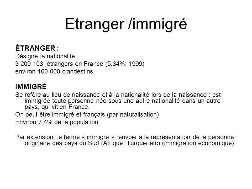 Etranger /immigré ÉTRANGER : IMMIGRÉ Désigne la nationalité