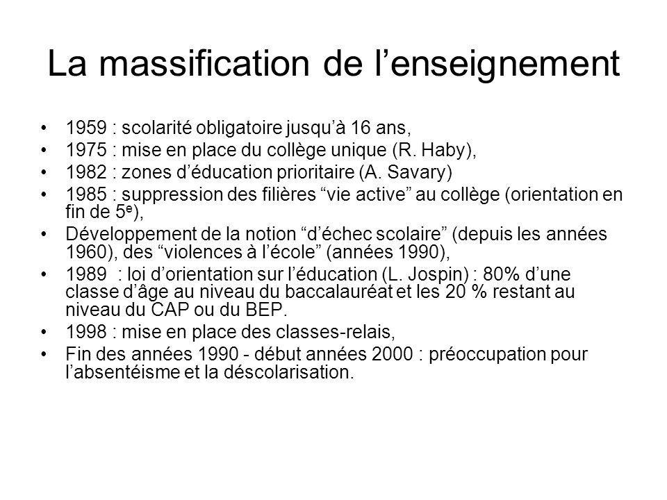 La massification de l'enseignement