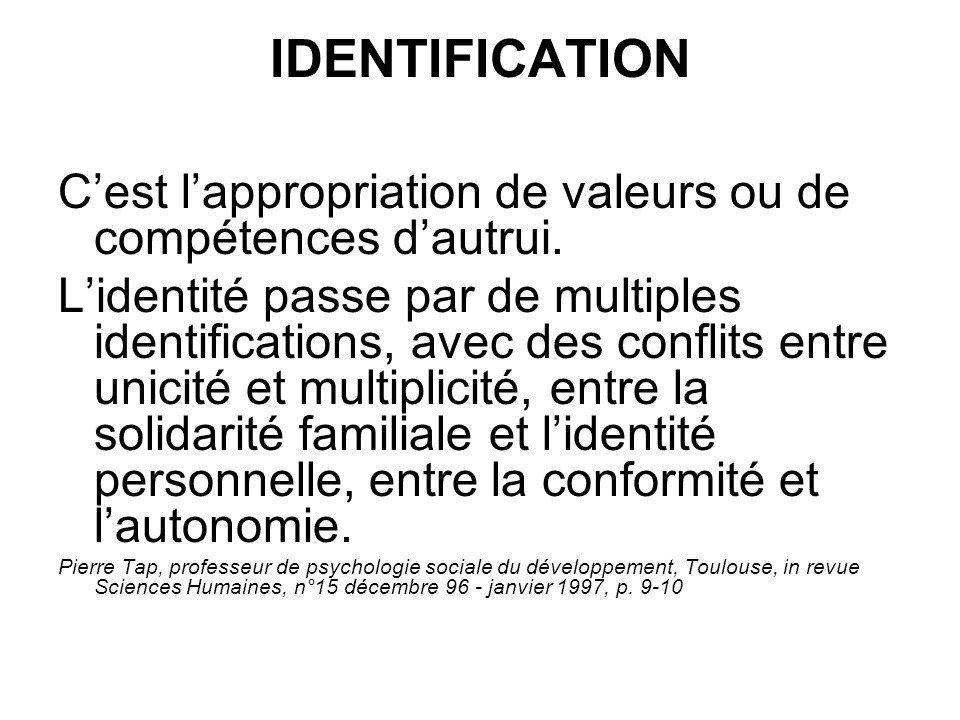 IDENTIFICATION C'est l'appropriation de valeurs ou de compétences d'autrui.