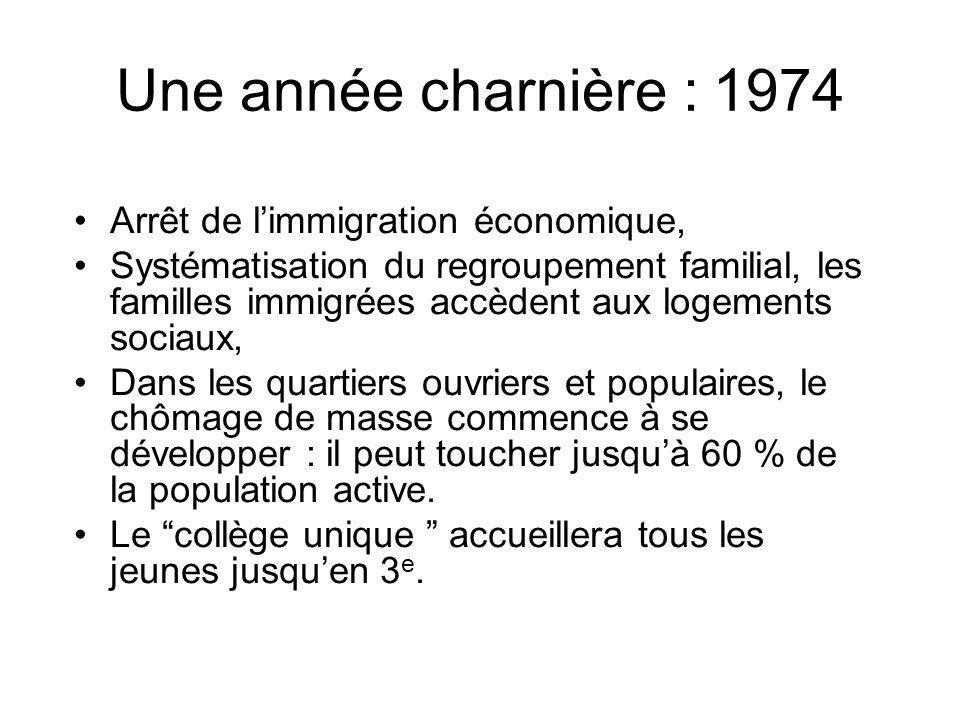 Une année charnière : 1974 Arrêt de l'immigration économique,
