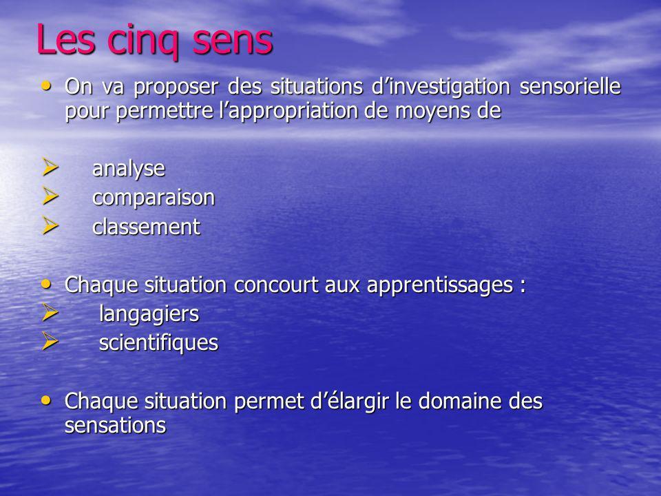 Les cinq sens On va proposer des situations d'investigation sensorielle pour permettre l'appropriation de moyens de.