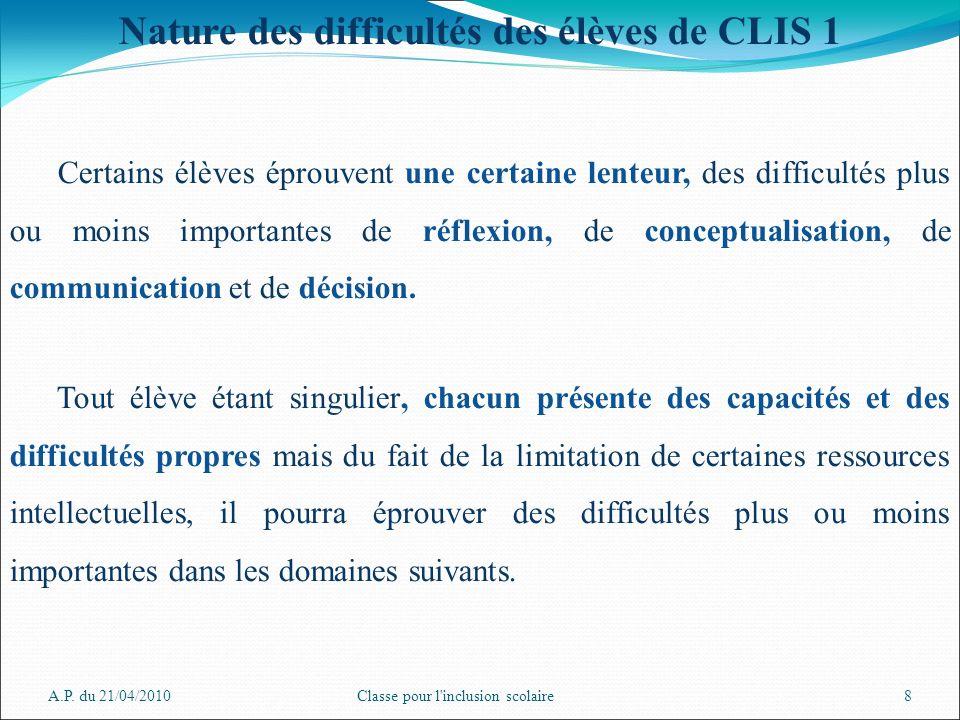 Nature des difficultés des élèves de CLIS 1