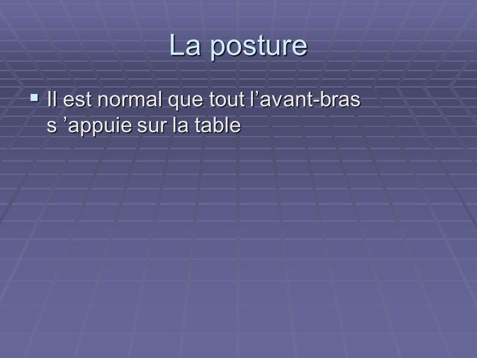La posture Il est normal que tout l'avant-bras s 'appuie sur la table