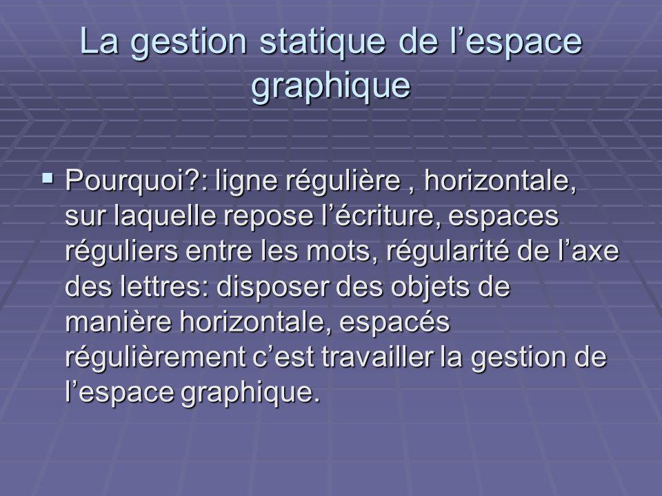 La gestion statique de l'espace graphique