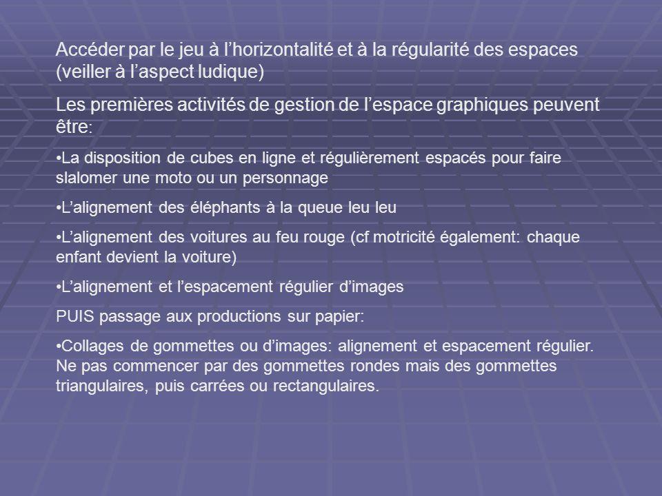 Accéder par le jeu à l'horizontalité et à la régularité des espaces (veiller à l'aspect ludique)