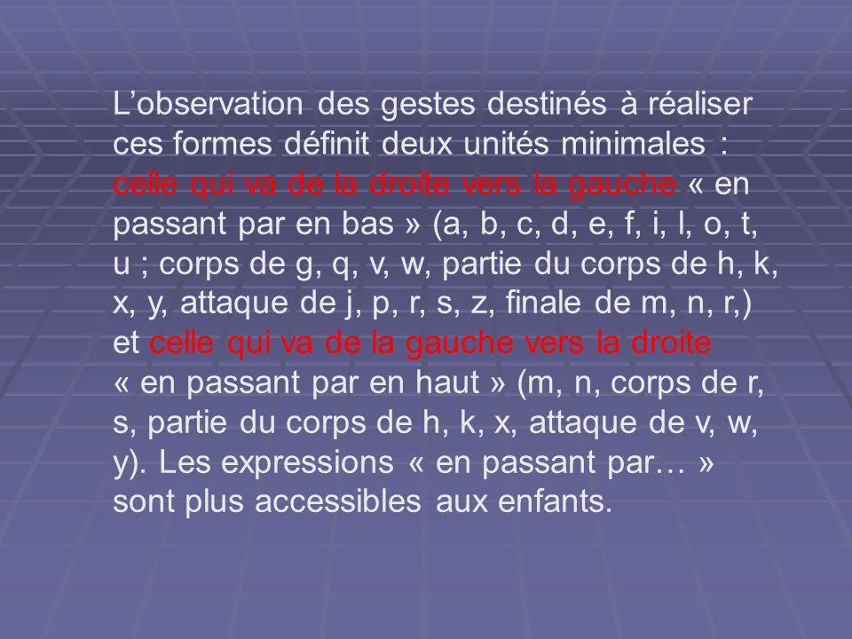 L'observation des gestes destinés à réaliser ces formes définit deux unités minimales : celle qui va de la droite vers la gauche « en passant par en bas » (a, b, c, d, e, f, i, l, o, t, u ; corps de g, q, v, w, partie du corps de h, k, x, y, attaque de j, p, r, s, z, finale de m, n, r,) et celle qui va de la gauche vers la droite « en passant par en haut » (m, n, corps de r, s, partie du corps de h, k, x, attaque de v, w, y).
