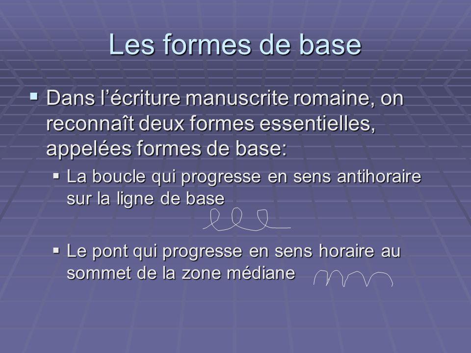Les formes de baseDans l'écriture manuscrite romaine, on reconnaît deux formes essentielles, appelées formes de base: