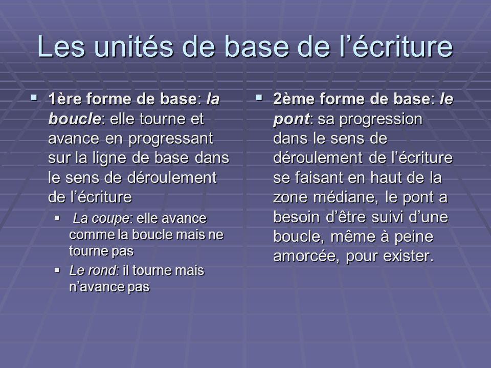 Les unités de base de l'écriture