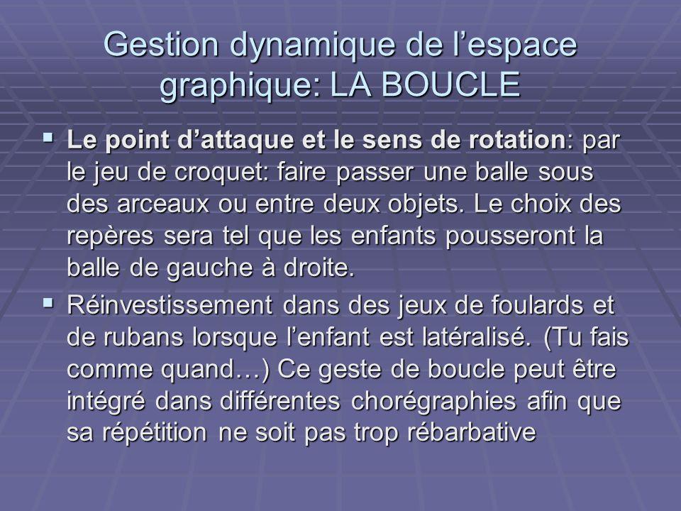 Gestion dynamique de l'espace graphique: LA BOUCLE