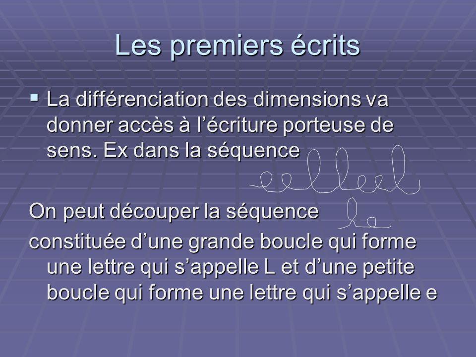Les premiers écrits La différenciation des dimensions va donner accès à l'écriture porteuse de sens. Ex dans la séquence.