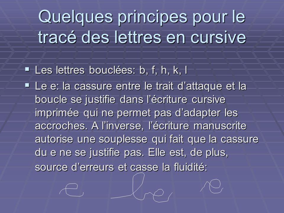 Quelques principes pour le tracé des lettres en cursive