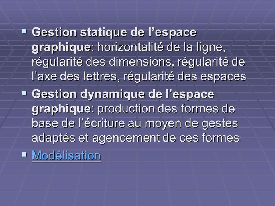 Gestion statique de l'espace graphique: horizontalité de la ligne, régularité des dimensions, régularité de l'axe des lettres, régularité des espaces