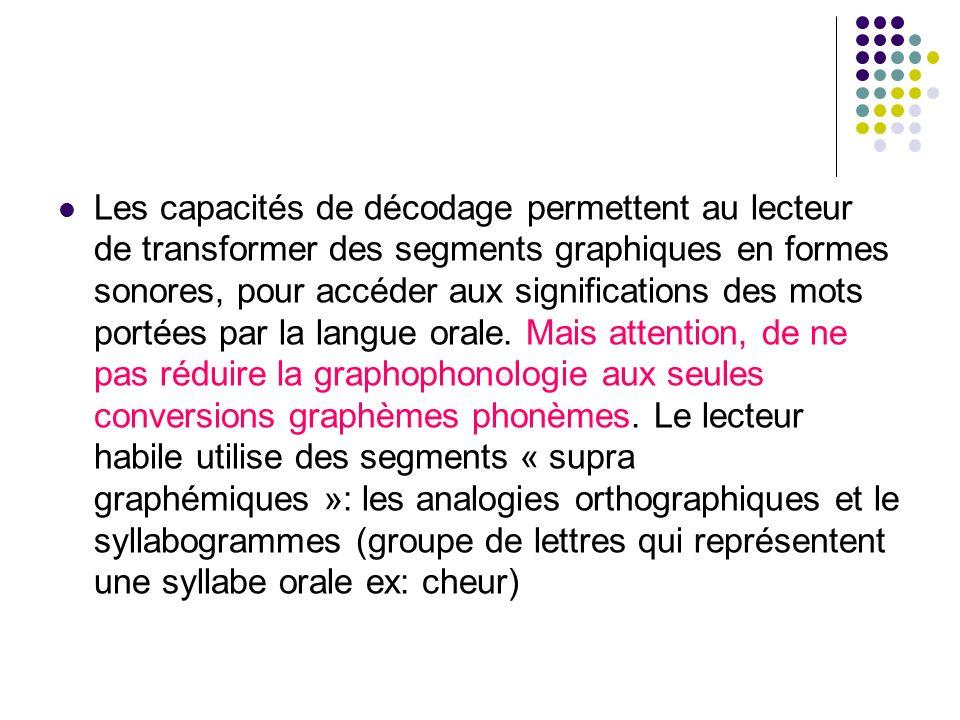 Les capacités de décodage permettent au lecteur de transformer des segments graphiques en formes sonores, pour accéder aux significations des mots portées par la langue orale.