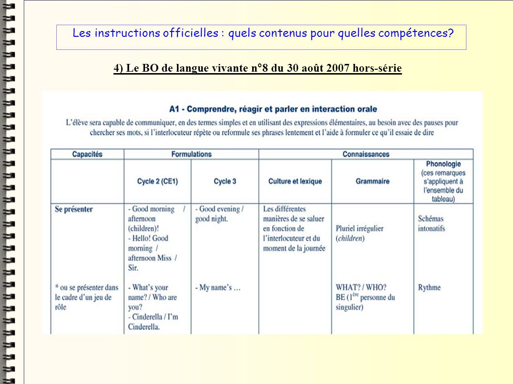 4) Le BO de langue vivante n°8 du 30 août 2007 hors-série