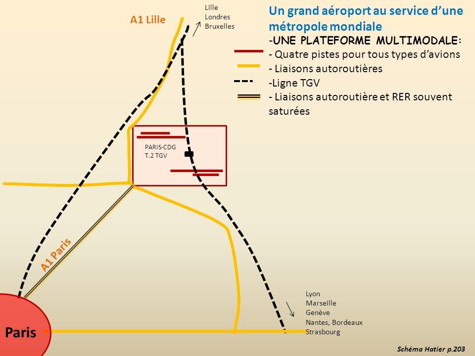 Paris Un grand aéroport au service d'une métropole mondiale A1 Lille