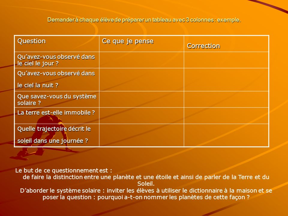 Question Ce que je pense Correction