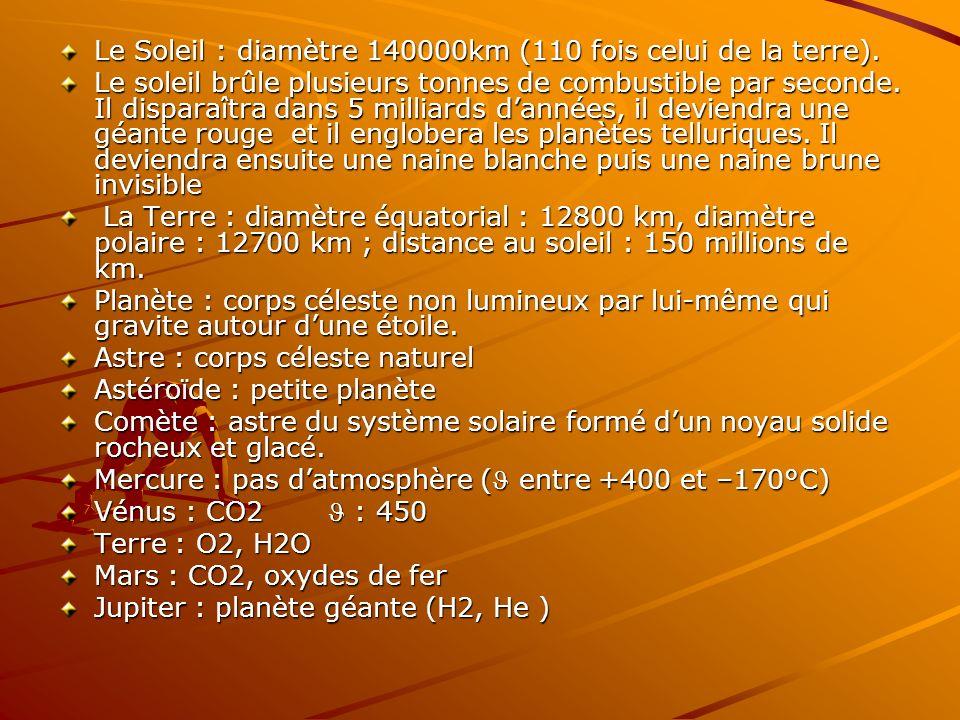 Le Soleil : diamètre 140000km (110 fois celui de la terre).