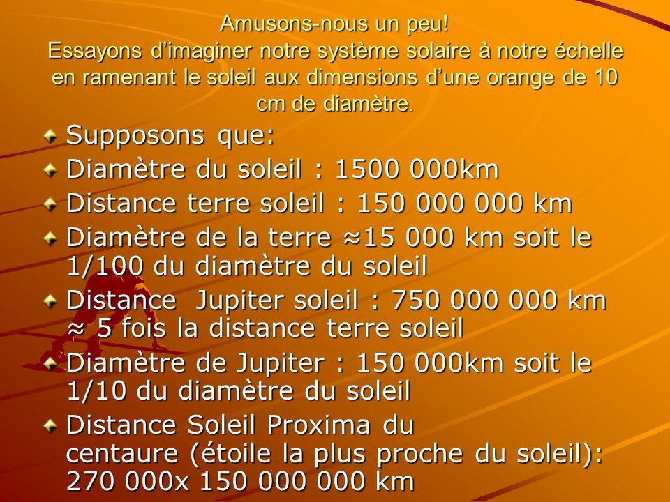 Distance terre soleil : 150 000 000 km