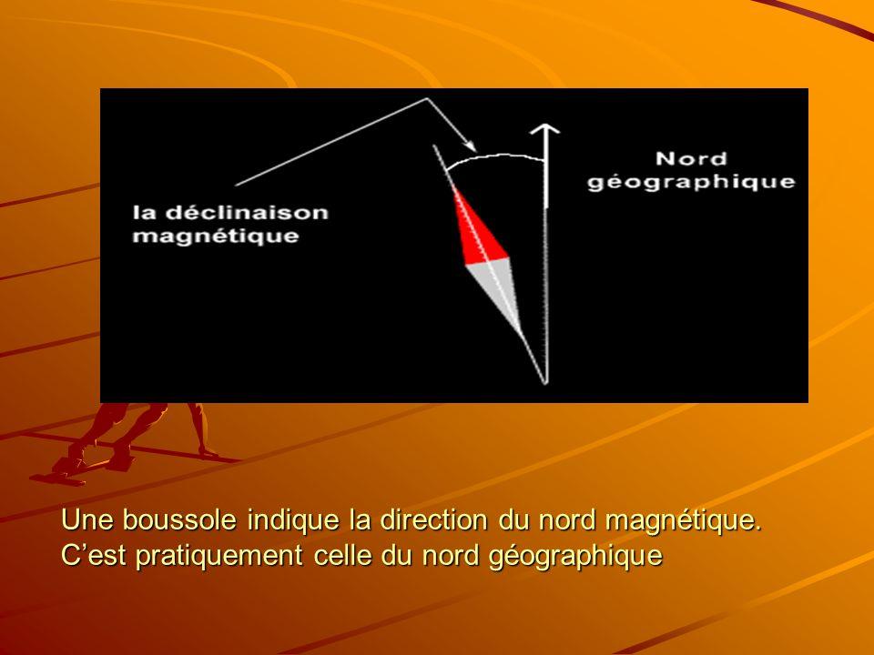 Une boussole indique la direction du nord magnétique