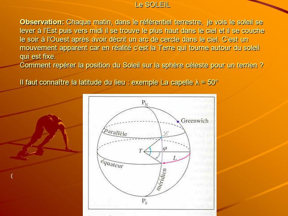 Le SOLEIL Observation: Chaque matin, dans le référentiel terrestre, je vois le soleil se lever à l'Est puis vers midi il se trouve le plus haut dans le ciel et il se couche le soir à l'Ouest après avoir décrit un arc de cercle dans le ciel. C'est un mouvement apparent car en réalité c'est la Terre qui tourne autour du soleil qui est fixe. Comment repérer la position du Soleil sur la sphère céleste pour un terrien Il faut connaître la latitude du lieu : exemple La capelle λ = 50°
