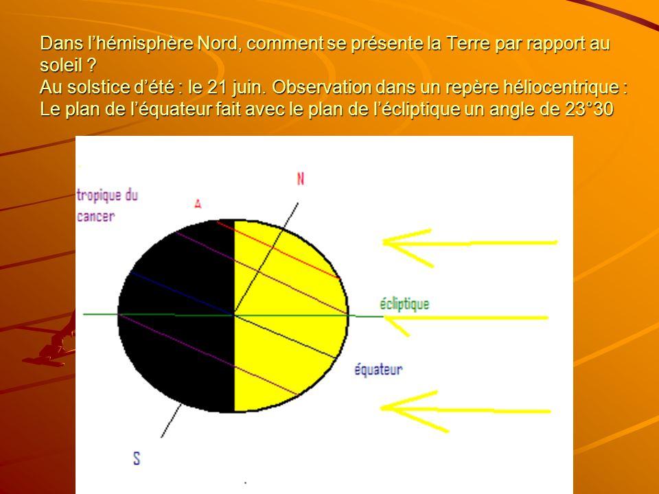 Dans l'hémisphère Nord, comment se présente la Terre par rapport au soleil .