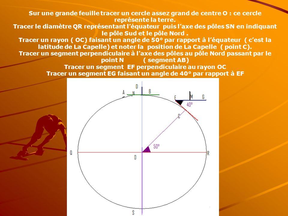 Tracer un segment EF perpendiculaire au rayon OC