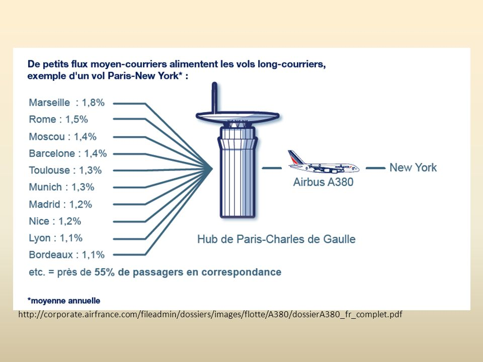 http://corporate. airfrance