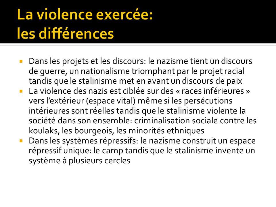 La violence exercée: les différences