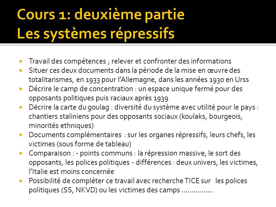 Cours 1: deuxième partie Les systèmes répressifs