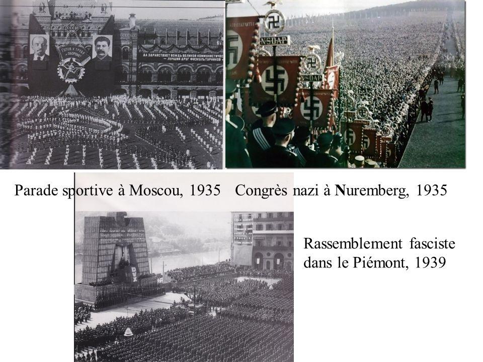 Parade sportive à Moscou, 1935