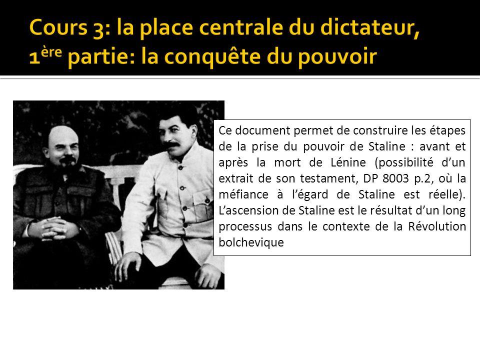 Cours 3: la place centrale du dictateur, 1ère partie: la conquête du pouvoir