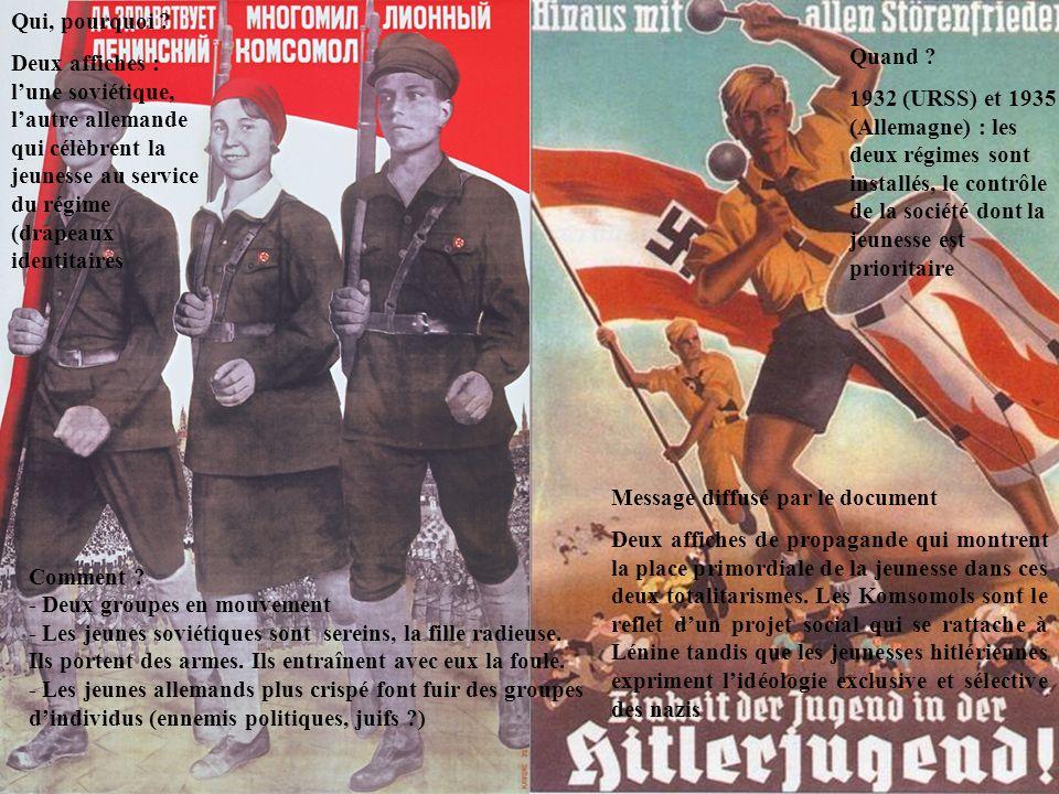 Qui, pourquoi Deux affiches : l'une soviétique, l'autre allemande qui célèbrent la jeunesse au service du régime (drapeaux identitaires.