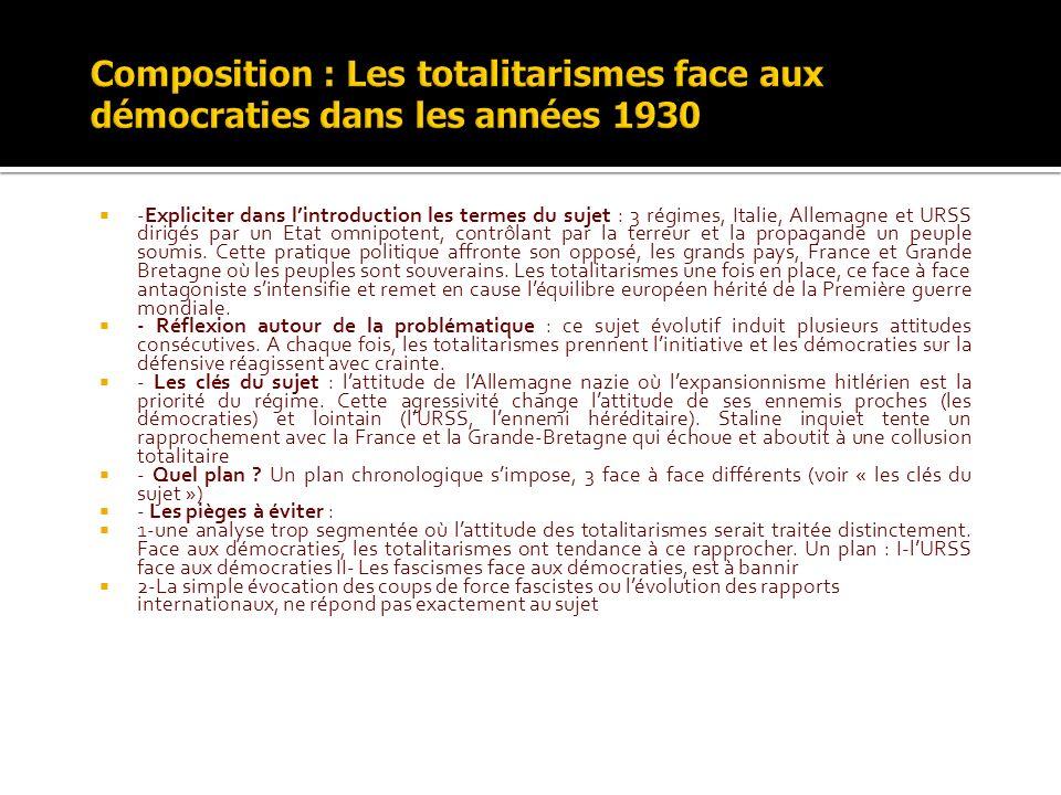 Composition : Les totalitarismes face aux démocraties dans les années 1930