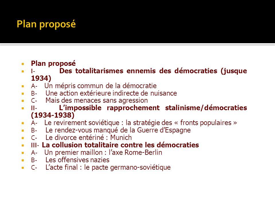 Plan proposé Plan proposé