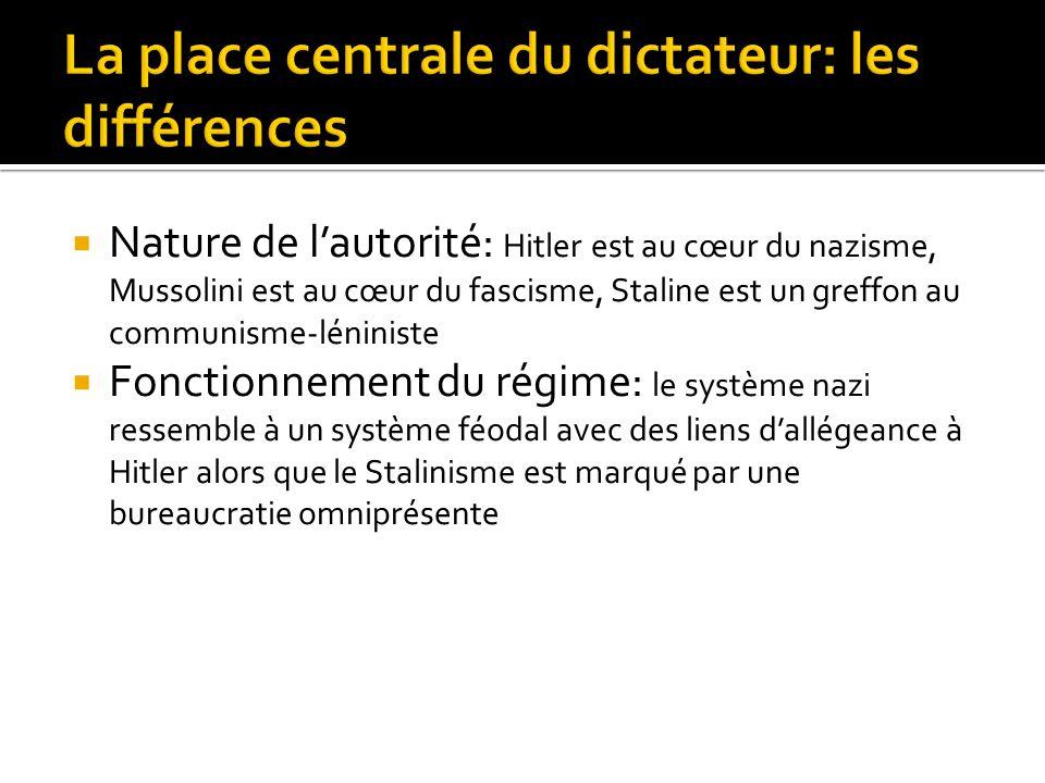 La place centrale du dictateur: les différences