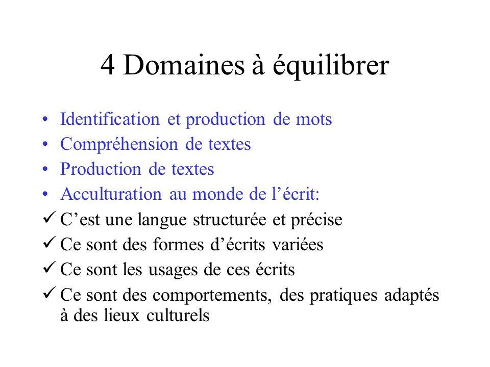 4 Domaines à équilibrer Identification et production de mots