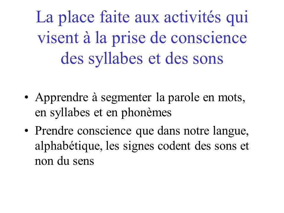 La place faite aux activités qui visent à la prise de conscience des syllabes et des sons